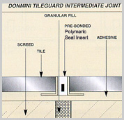 Movement Joints Technical Specification
